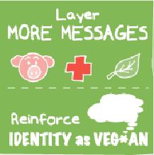 Vegan-Data-Game-Box14