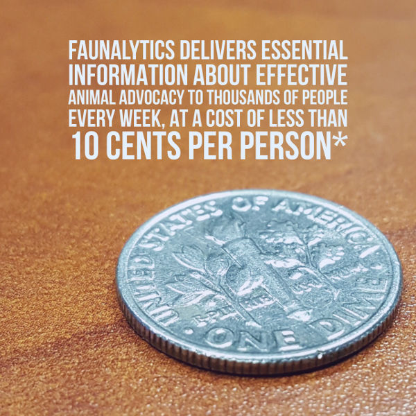 Faunalytics Cost per user